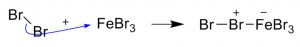 Generation of bromine ion