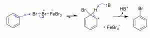 Formation of bromobenzene