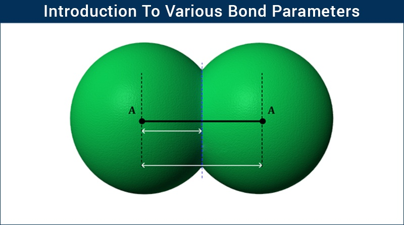Bond Length - Various Bond Parameters