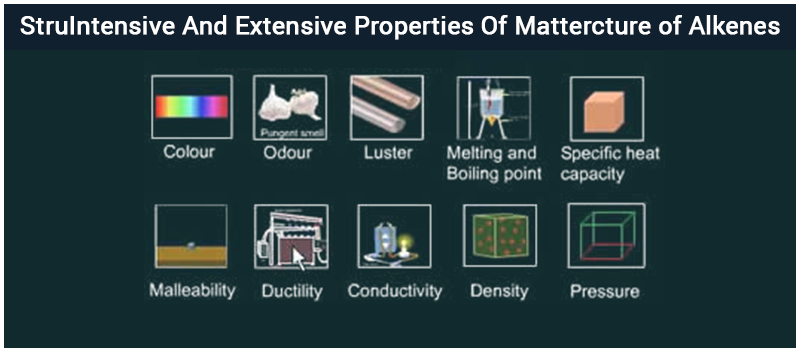 Intensive And Extensive Properties Of Matter
