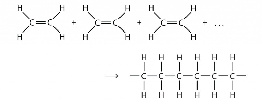 Polymerization Reaction
