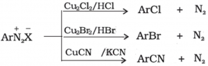 Reactions of Diazonium Salts - Replacement of Diazonium Group with Halide or Cyanide