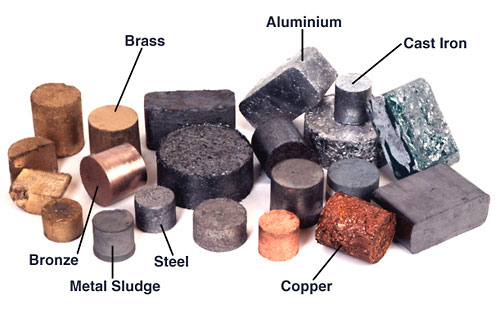 Metal Properties