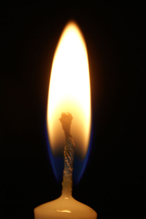 Candle flame - Introduction to candle flame, Components