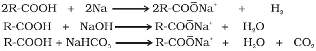 acidity of carboxylic acids