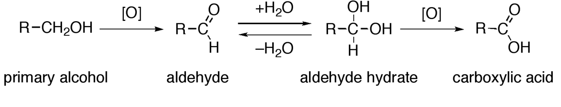 chemical properties of alcohols
