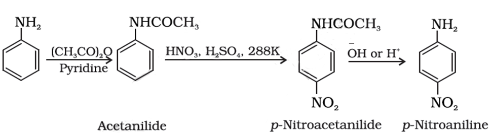Reactions of Amines - Electrophilic Substitution