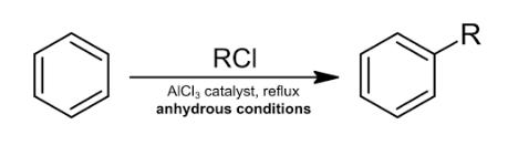 Friedel Craft's Alkylation and Acylation