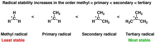 Basic Organic Chemistry : Free Radical, Carbocation