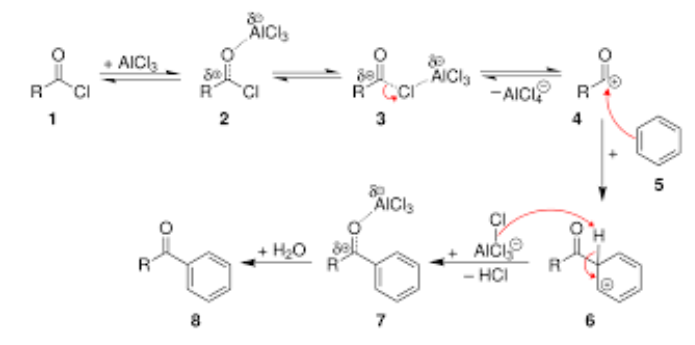 Friedel Crafts Acylation reaction