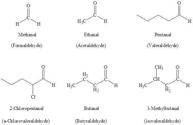 Nomenclature of Aldehydes and Ketones