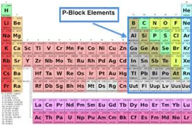 P block 1