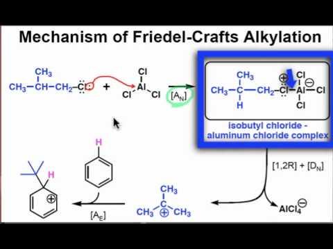 Friedel Crafts Acylation And Alkylation Reaction