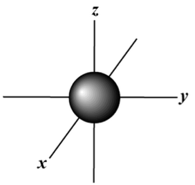 The Shape of s Orbitals