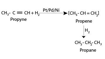 Additiaon of dihydrogen Alkynes