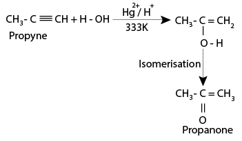 Addition of water - Addition Reaction