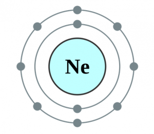 Group 18 elements - Noble Gases