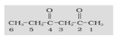 Nomenclature of Organic Compounds