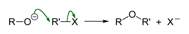 Williamson Ether Synthesis Basic Mechanism