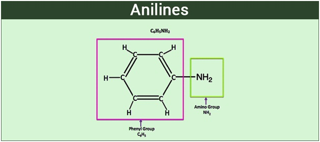 Aniline Structure