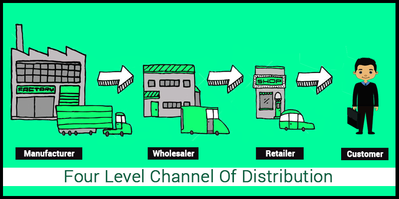 Four-Level-Channel-Of-Distribution