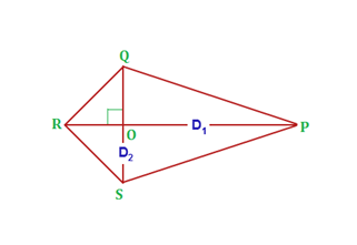 Area of a Kite Formula