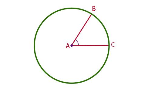Central Angle of a Circle Formula