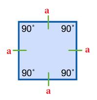 Square Formula