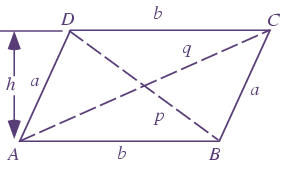 Diagonal of a Parallelogram
