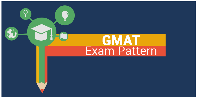 GMAT Exam Pattern