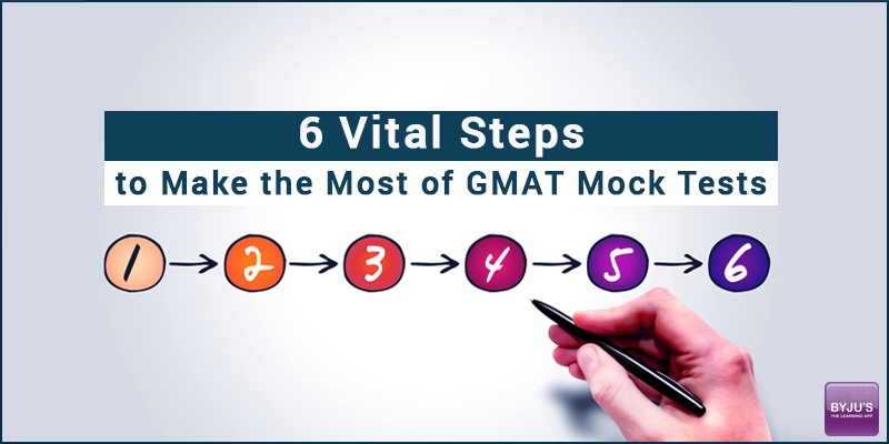 GMAT Mock Tests