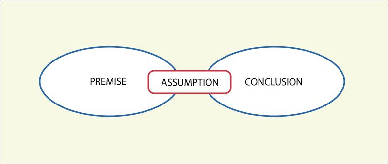 GMAT CR Assumption
