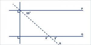 GMAT Quant Geometry