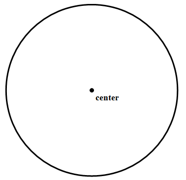 GMAT Quant: Geometry – Circles