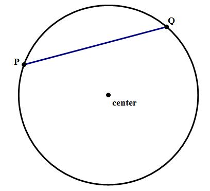 GMAT Quant: Geometry – Circles Chord