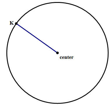 GMAT Quant: Geometry – Circles radius