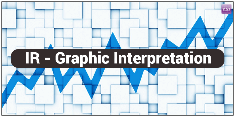 IR Graphic Interpretation