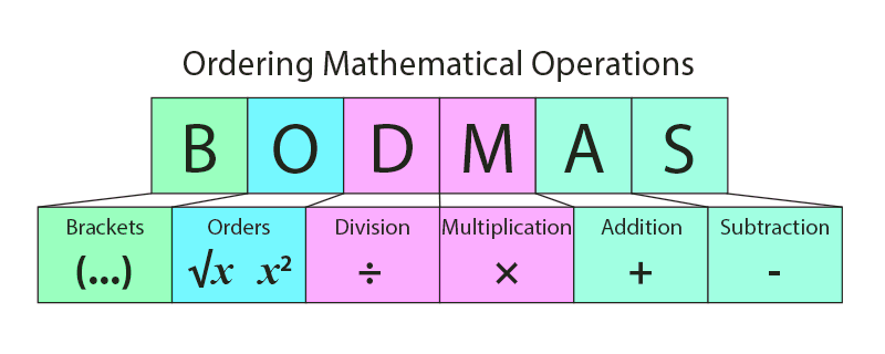 gmat order of operations pemdas pedmas bodmas rules byju s