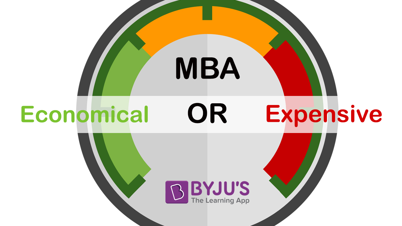 Cost of MBA