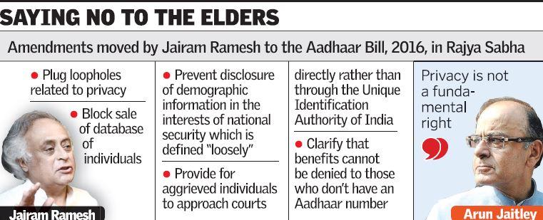 Parliament passes Aadhaar Bill