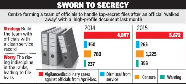 secret-files_2814747f