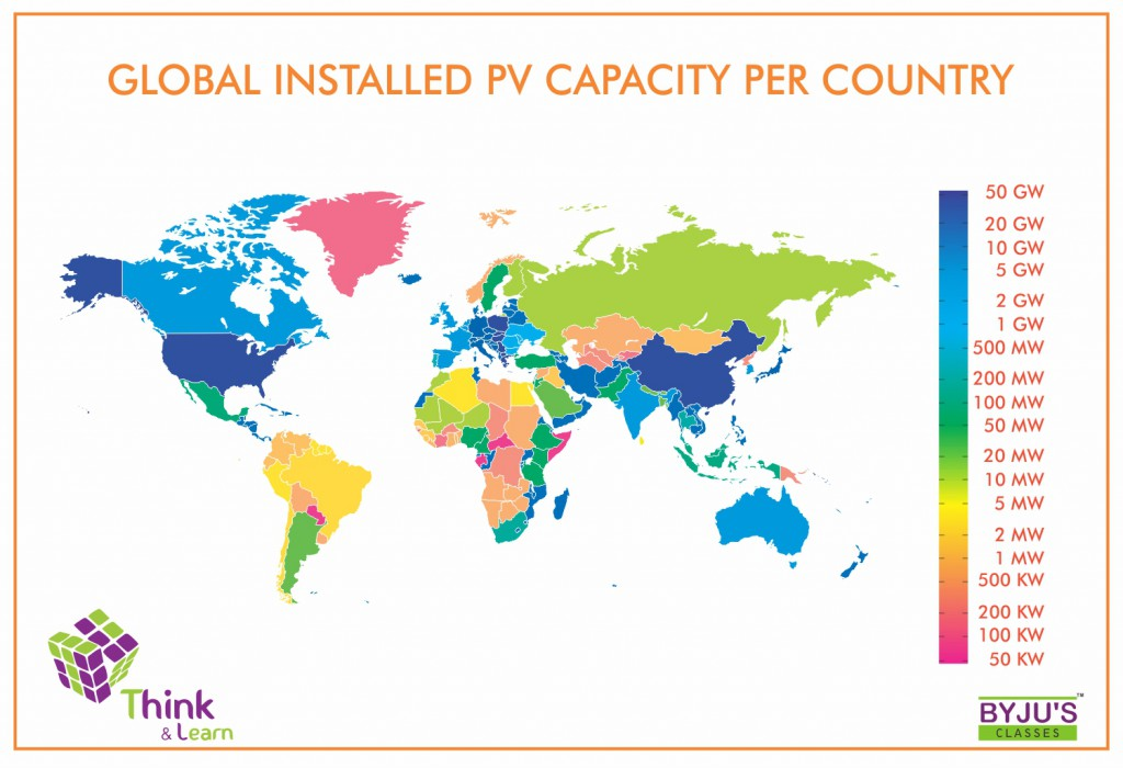 Global Installed PV Capacity Per Country