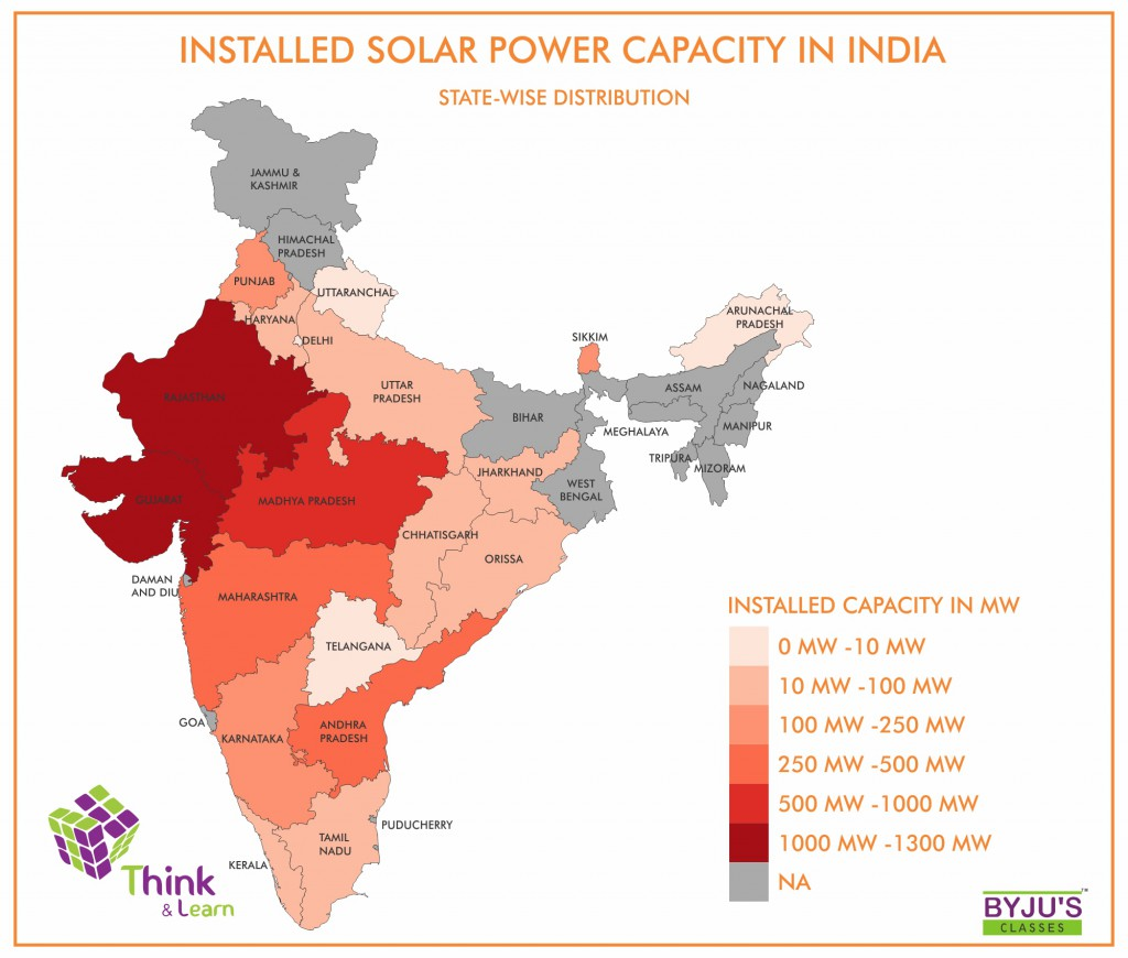 Installed Solar Power Capacity in India