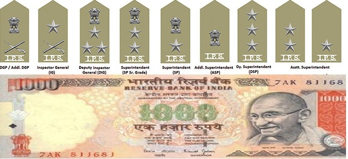 Indian Police Services Ranks & Salary Details on Different Ranks