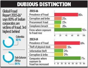 corruption-linked fraud