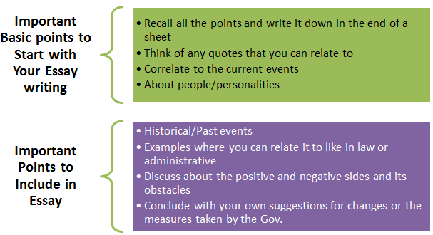 Important points to add in Essay