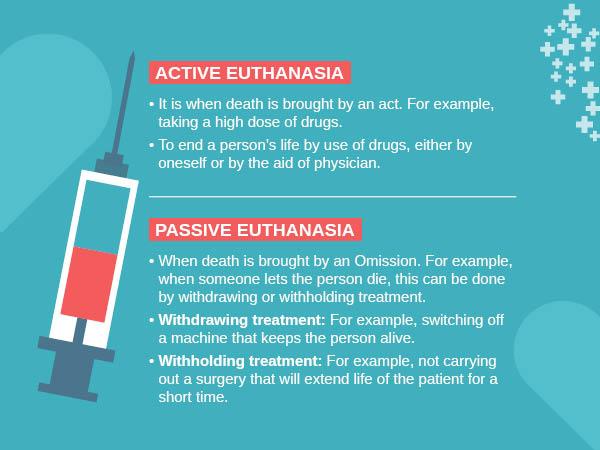 pro euthanasia articles