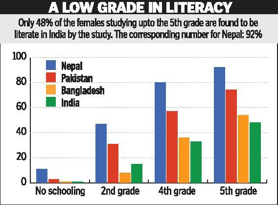 grade in literacy