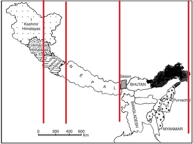Longitudinal Division of the Himalayas