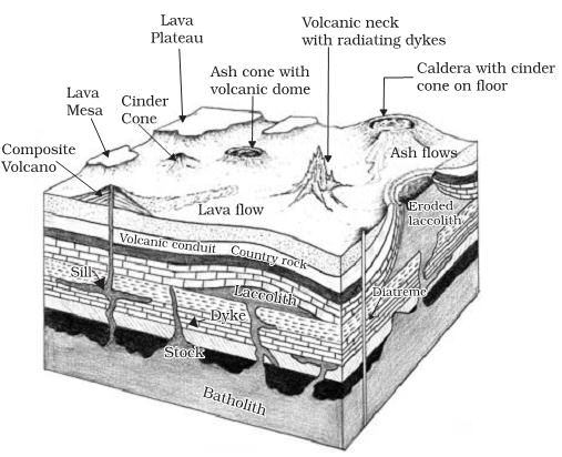 volcanic-landforms-intrusive-plutonic